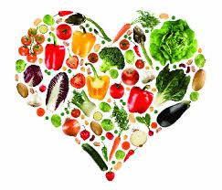 خوراکیهای مفید و مضر برای انواع مزاجها...تولیدی بخش سوم