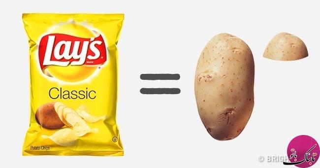 حقیقت معروفترین غذاهایی که مردم دنیا می خورند