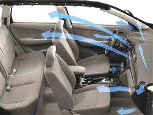 آشنایی با خطرات استفاده از کولر خودرو