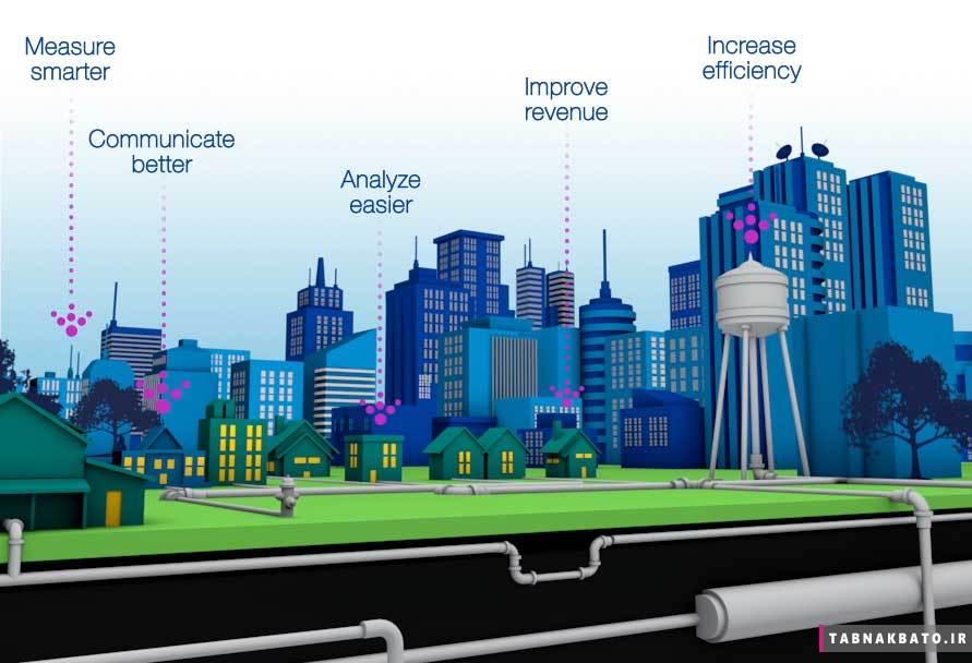 مزایای اقتصادی و محیط زیستی اینترنت اشیاء