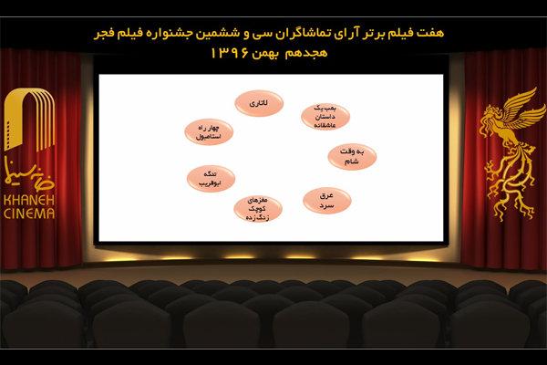 تماشاگران جشنواره کدام فیلمها را پسندیدند؟ +عکس
