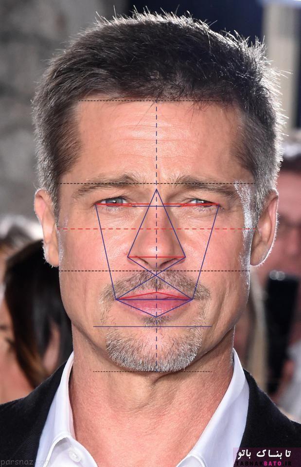 فرمول تشخیص جذابیت جذاب ترین مرد هالیوود