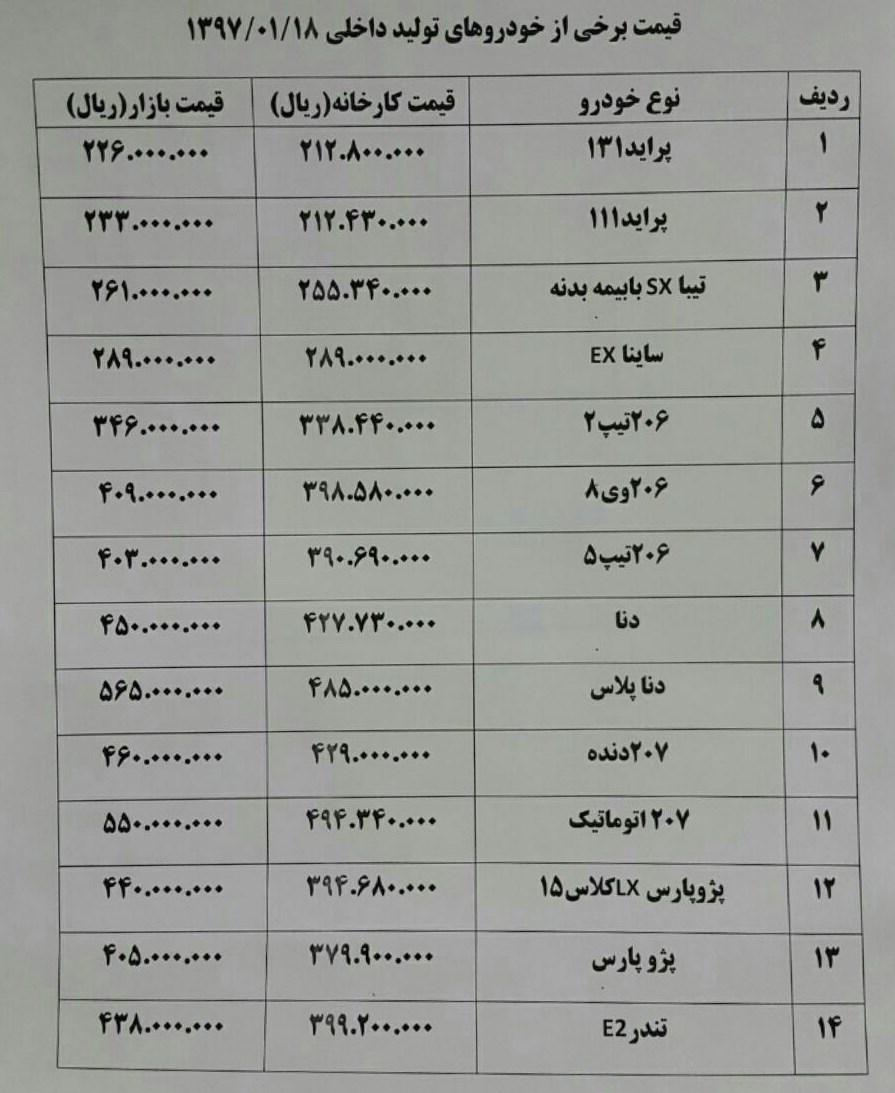 پراید ۱۱۱ و دنا ارزان شد +جدول