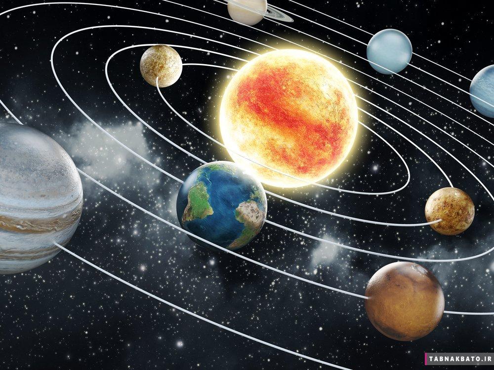 خورشید از سایر سیارات چگونه به نظر می رسد؟