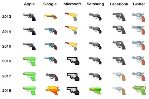 حذف شکلک اسلحه در شبکههای اجتماعی