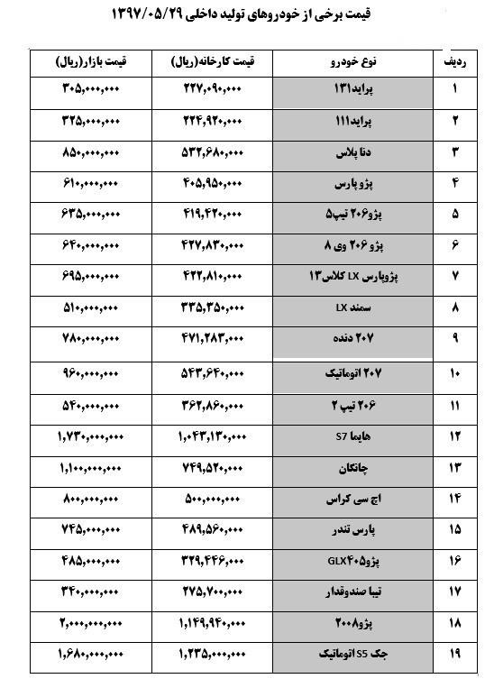 قیمت خودرو امروز ۱۳۹۷/۰۵/۲۹