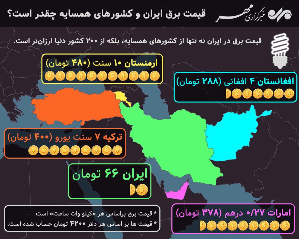 قیمت برق ایران و کشورهای همسایه چقدر است؟