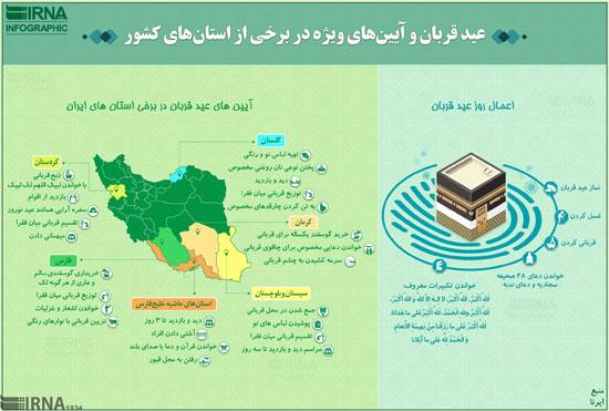 اینفوگرافیک؛ رسوم متفاوت ایرانیان برای عید قربان