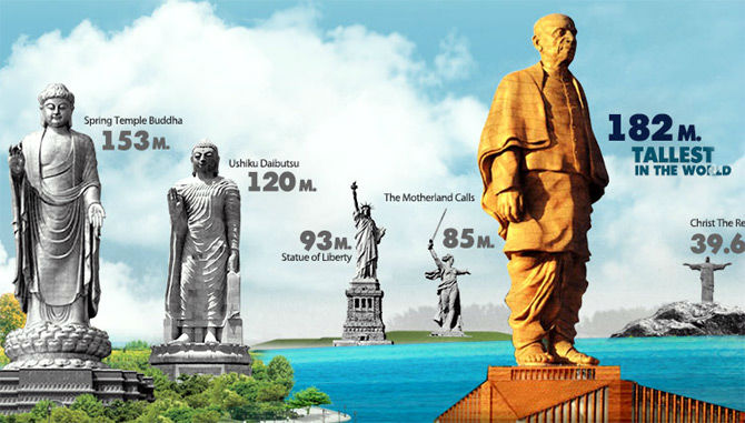 بلندترین مجسمه جهان با ۱۸۲ متر طول در هندوستان عکس
