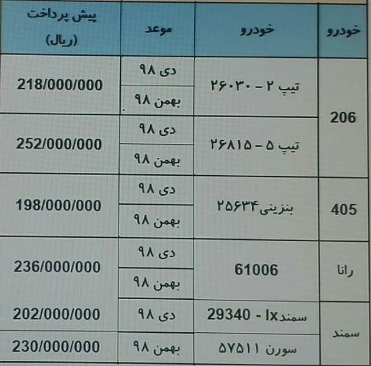 آغاز سری جدید پیش فروش محصولات ایران خودرو +جدول