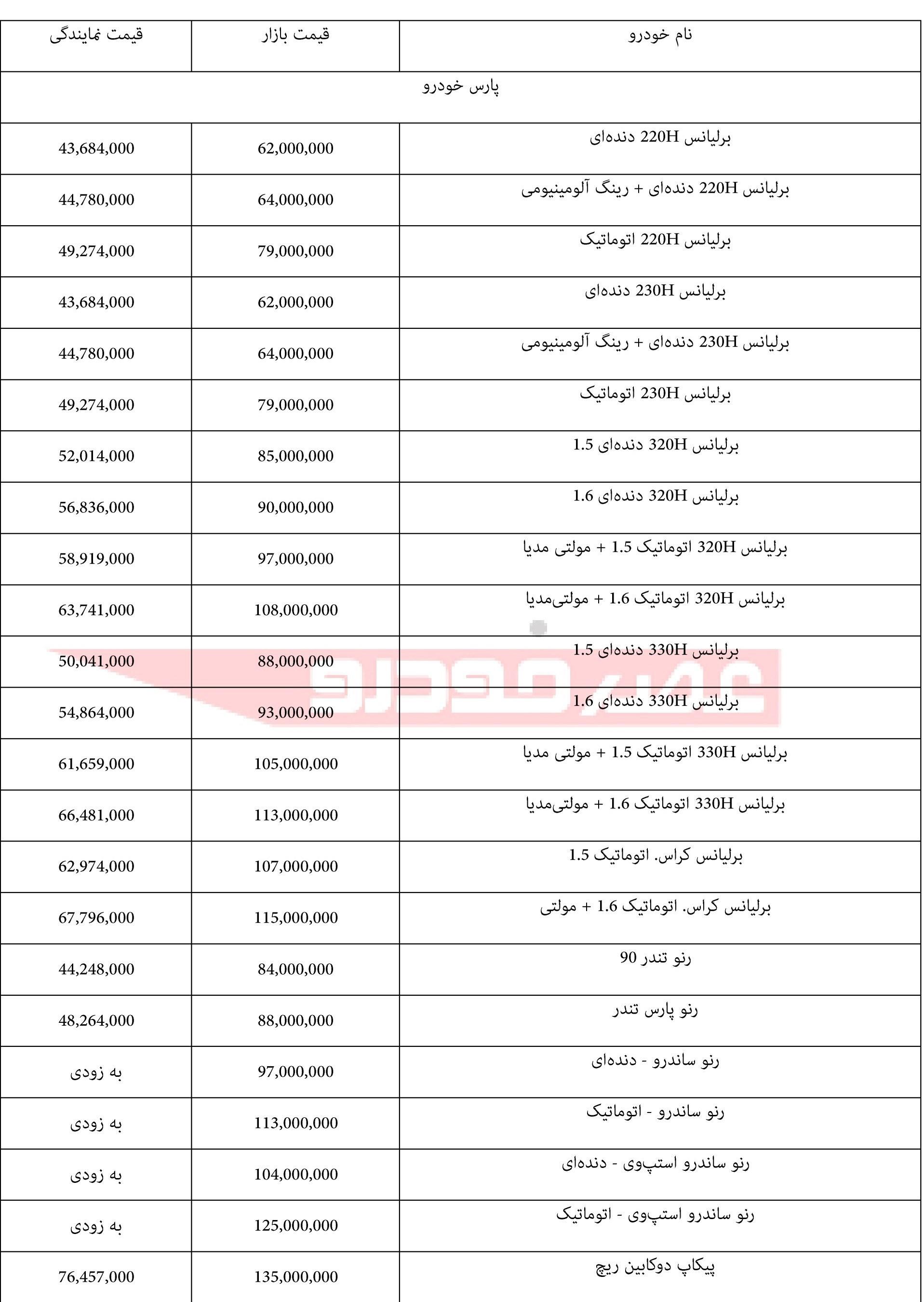 قیمت انواع محصولات پارس خودرو ۱۷ مهر ۹۷+جدول