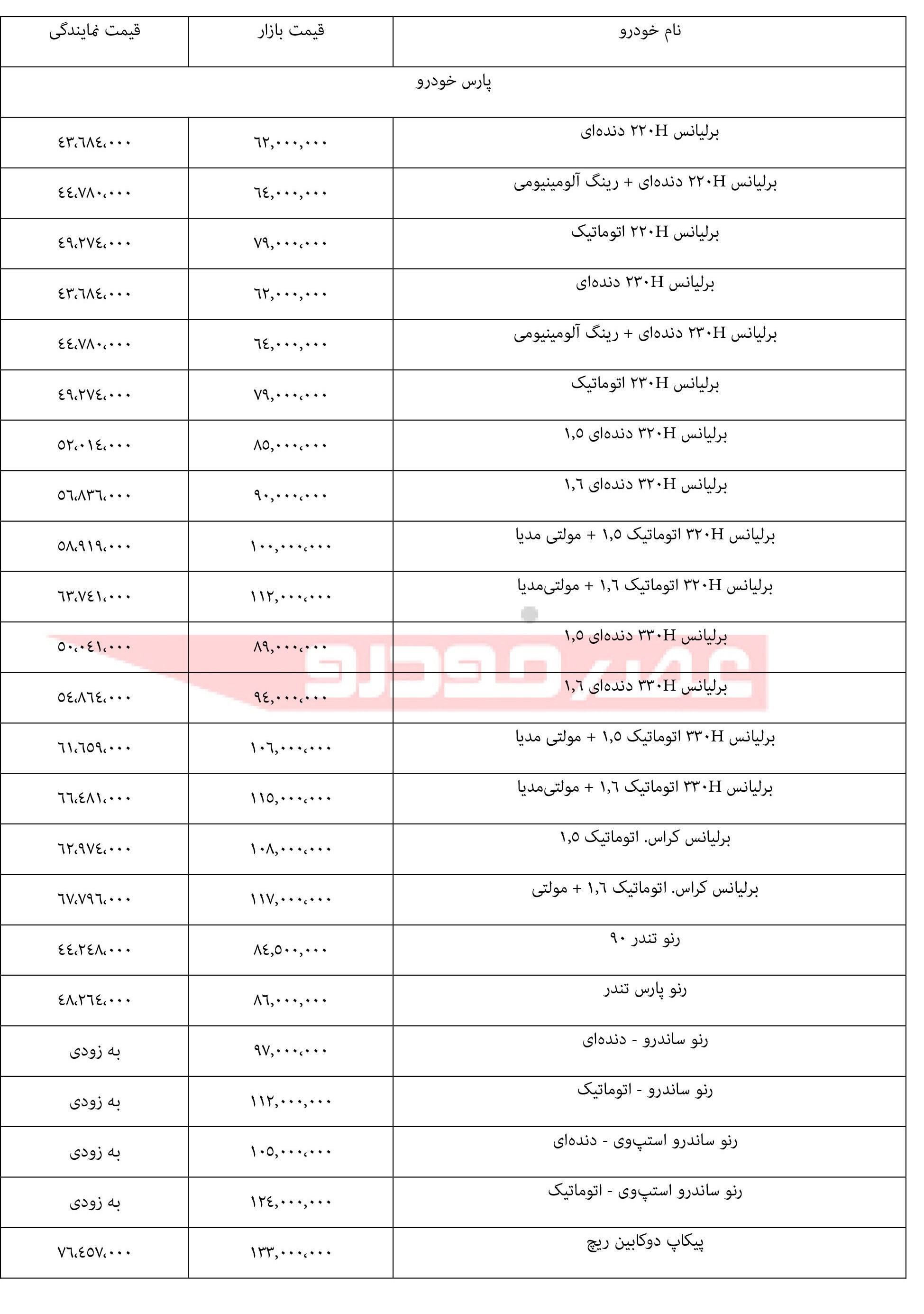 قیمت محصولات پارس خودرو ۲۱ مهر ۹۷+عکس