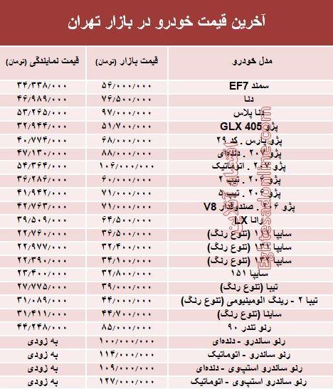 قیمت پرفروشترین خودروها در بازار تهران +جدول