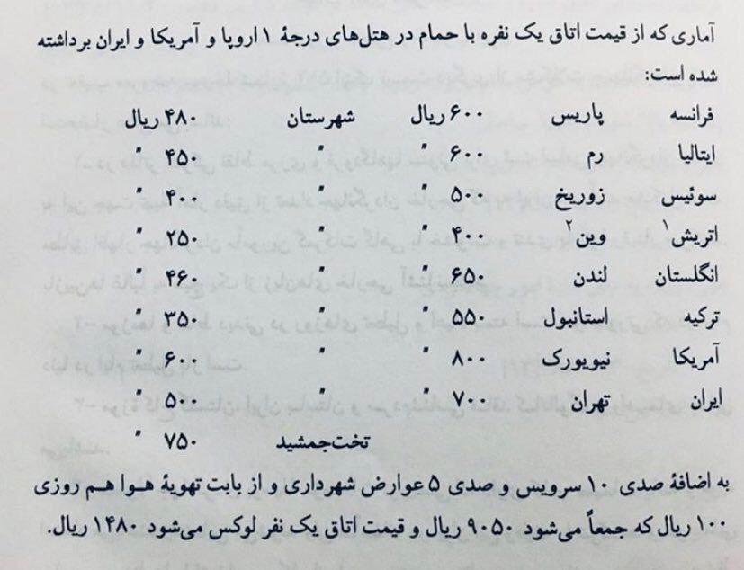 وقتی ۶۰ سال پیش هتلهای ایران از هتلهای فرانسه گرانتر بودند+ عکس