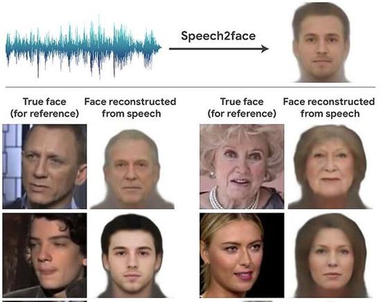 شناسایی صورت افراد با شنیدن صدای آنان+عکس