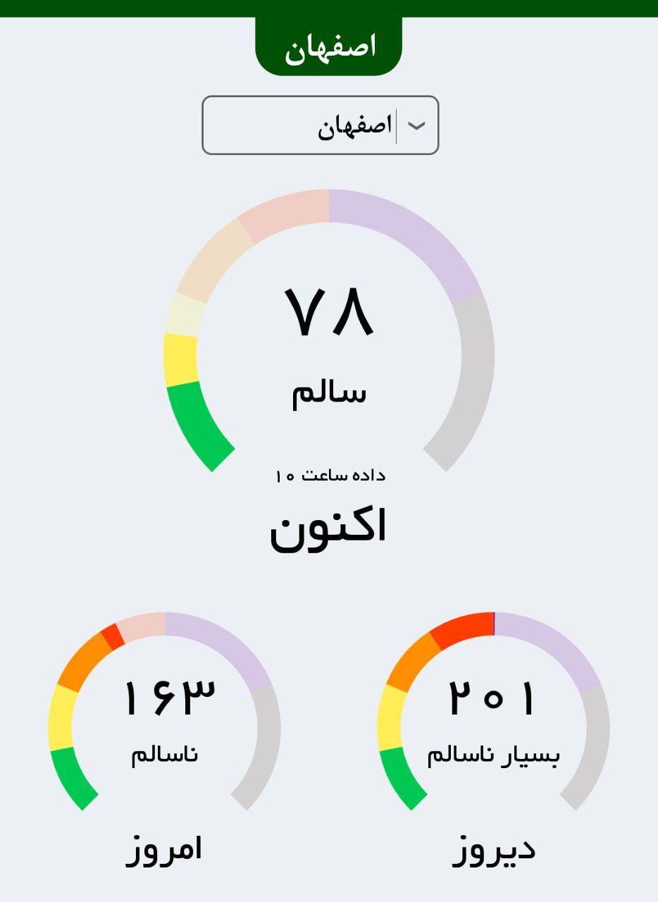 اصفهان پس از دو روز نفس کشید + عکس