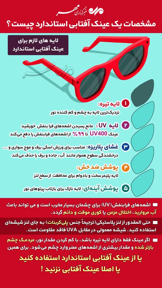 مشخصات یک عینک آفتابی استاندارد چیست