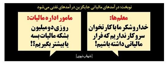 واکنش دلار به آلودگی هوا در تهران!