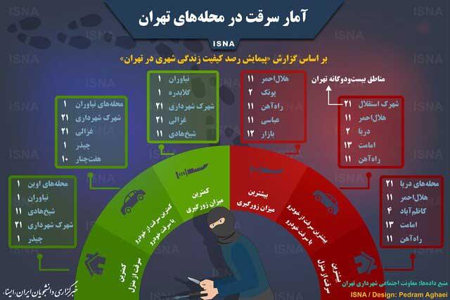 اینفوگرافی؛ وضعیت سرقت در محلههای تهران