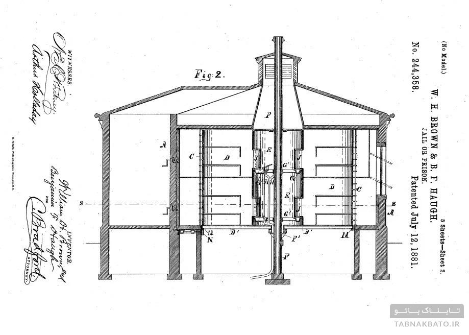 عجیبترین طراحی زندان در تاریخ