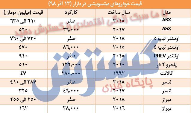 قیمت خودروهای میتسوبیشی در بازار (۱۳ آذر ۹۸) + جدول
