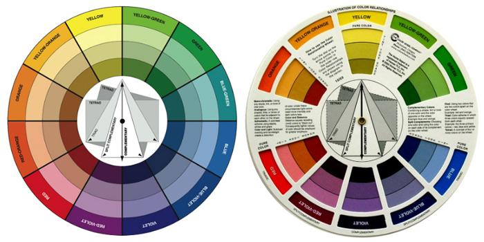 نکاتی دربارهی استفاده از رنگهای گرم در دکوراسیون