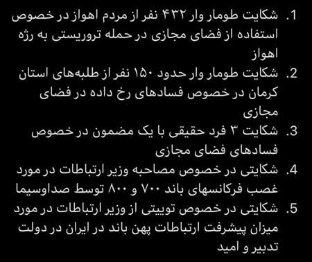 فهرست شکایات از آذری جهرمی منتشر شد +عکس