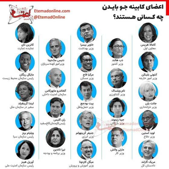 اعضای کابینه جو بایدن چه کسانی هستند؟