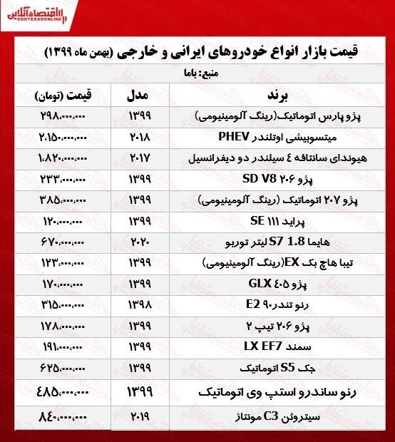 قیمت روز انواع خودروهای ایرانی و خارجی