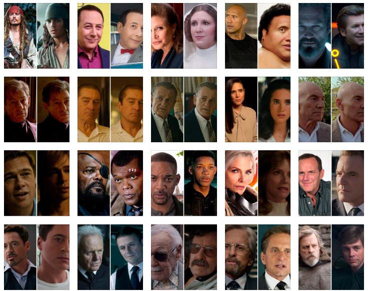 ۲۱ هنرپیشه که به صورت دیجیتال در فیلمها جوان شدند