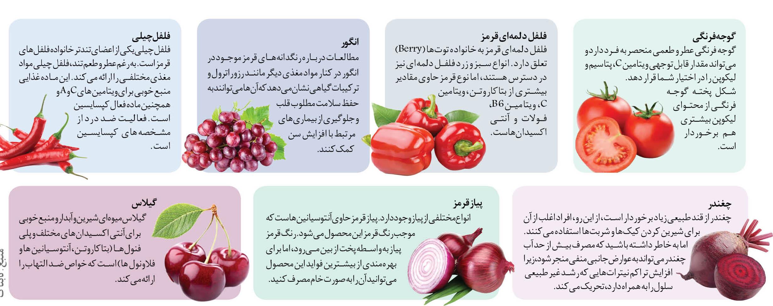 خاصیت شگفت انیگز میوه و سبزیجات قرمز رنگ +عنس