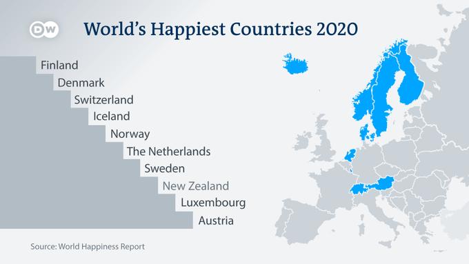 شادترین و غمگینترین کشورهای جهان در سال ۲۰۲۰