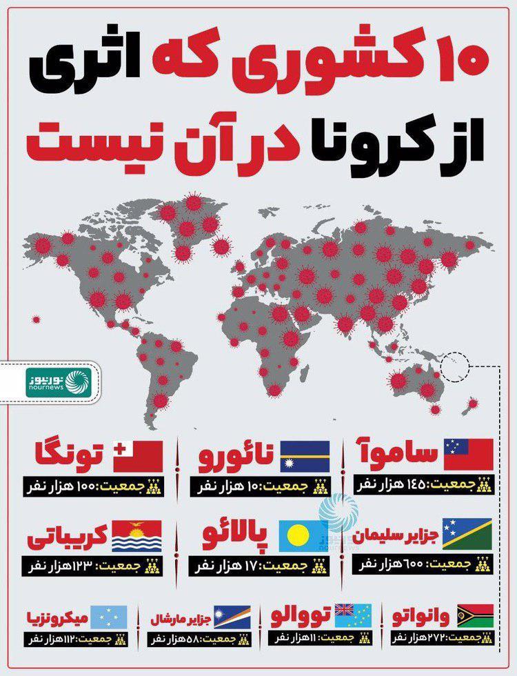 ۱۰ کشوری که اثری از کرونا در آنها نیست+ اینفوگرافی