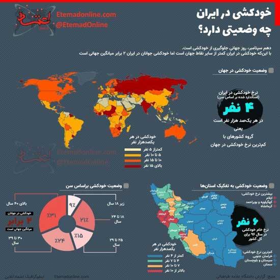 وضعیت تاسفبار خودکشی جوانان در ایران+عکس