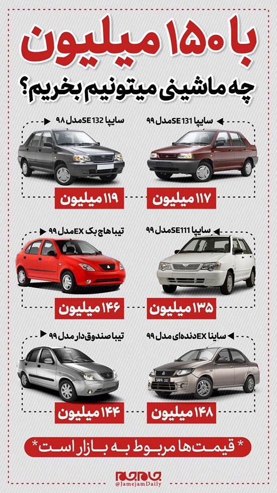 با ۱۵۰میلیون چه ماشینی میتوانیم بخریم؟