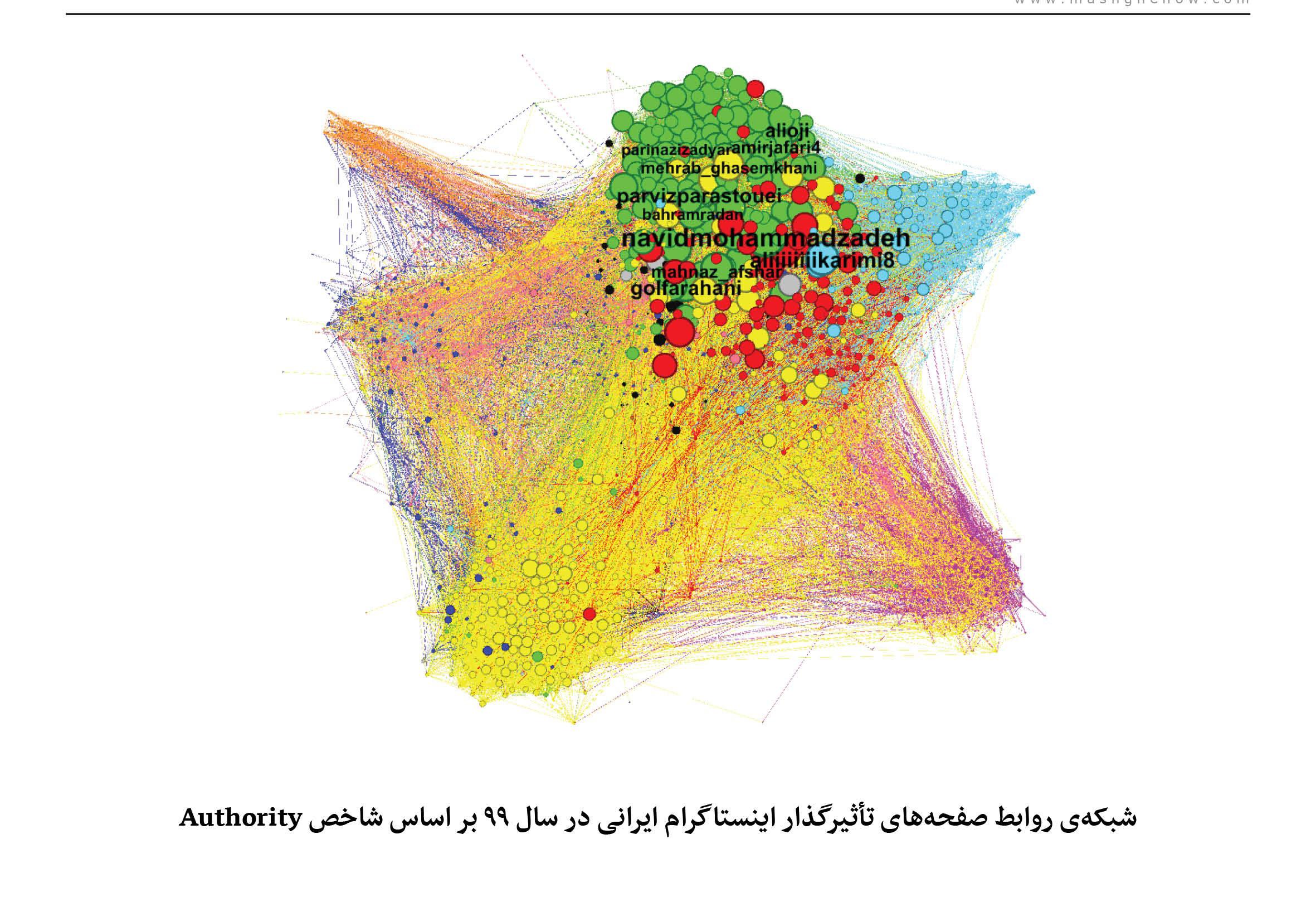 پیشرویهای آرام اینستاگرام ایرانی