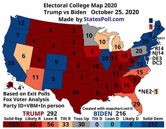 جدیدترین پیشبینی از نتیجه انتخابات آمریکا +عکس