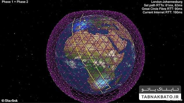 هدف اسپیس ایکس ایجاد اینترنت در مریخ است!