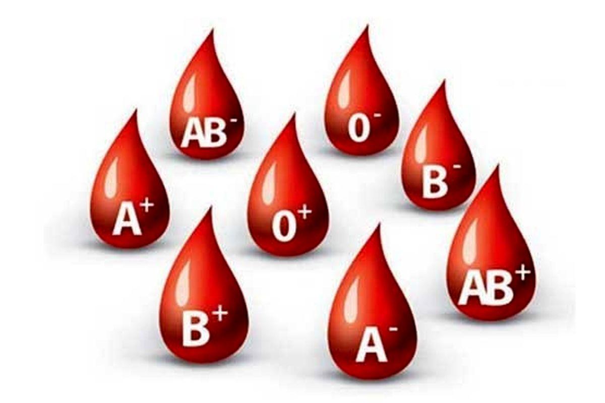 رد نظریه تاثیر گروه خونی بر ابتلا به کووید-۱۹