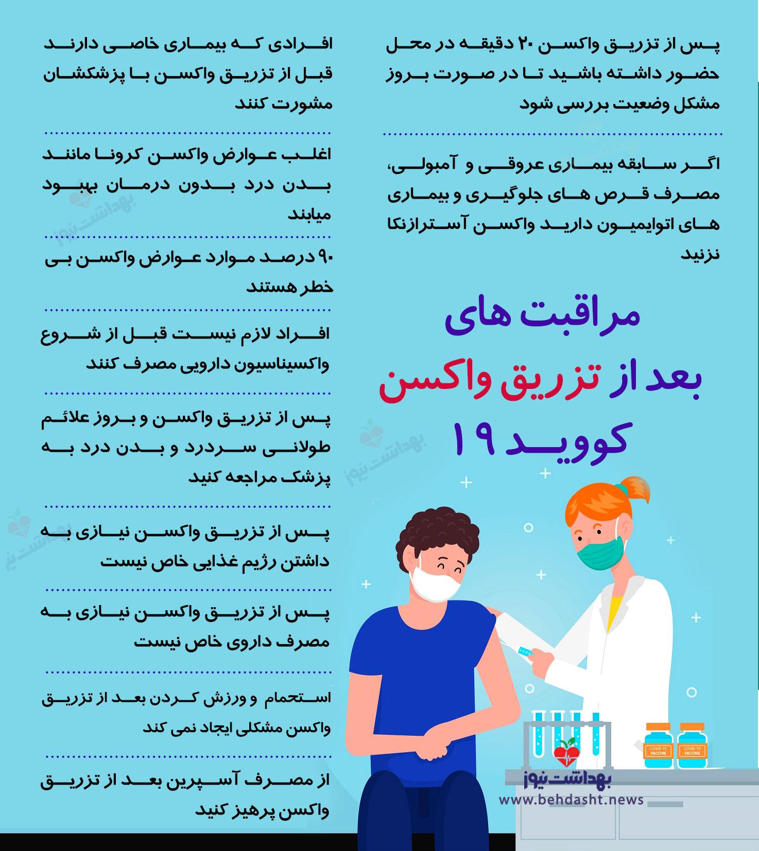 مراقبت های بعد از تزریق واکسن کوویــد 19 + اینفوگرافی