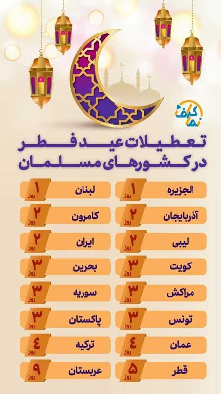 میزان تعطیلات عید فطر در کشورهای اسلامی