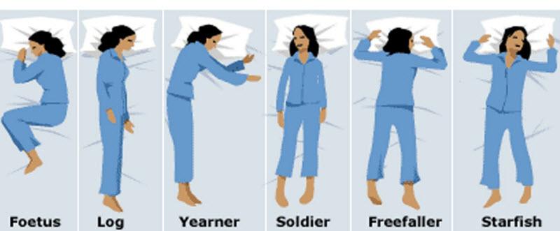 آیا شکل بدن در هنگام خواب، بیانگر شخصیت شماست؟