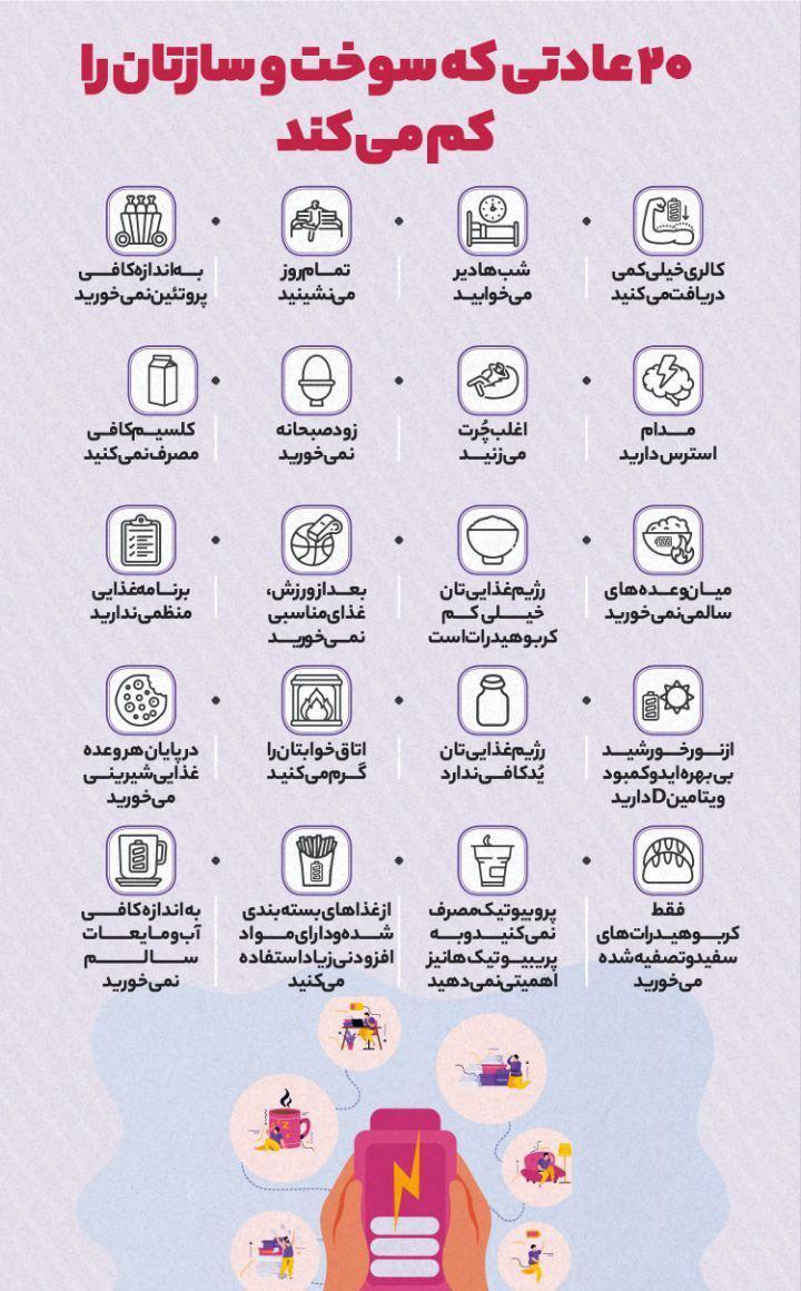 ۲۰ عادتی که چاقتون میکنه+ اینفوگرافی
