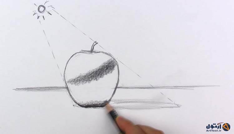 تکنیک سایه زنی