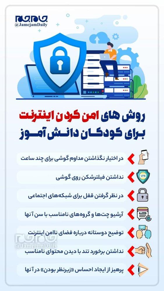 روشهای امن کردن اینترنت برای کودکان دانشآموز+ اینفوگرافی