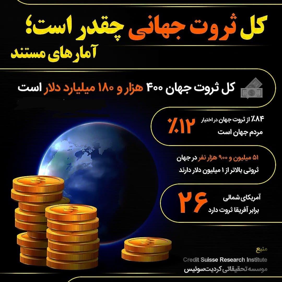 کل ثروت جهان چقدر است؟ + عکس