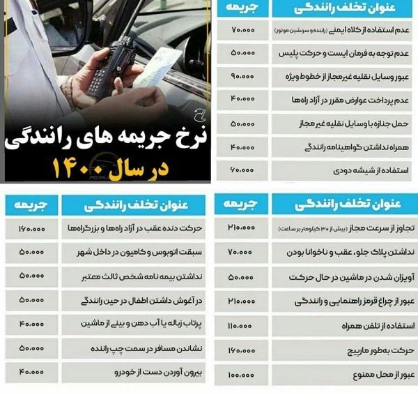 اعلام نرخ جرایم رانندگی در سال ۱۴۰۰