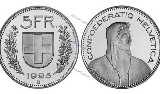 کنفدراسیون سوئیس ( Confoederatio Helvetica ) نام لاتین کشور سوئیس است.