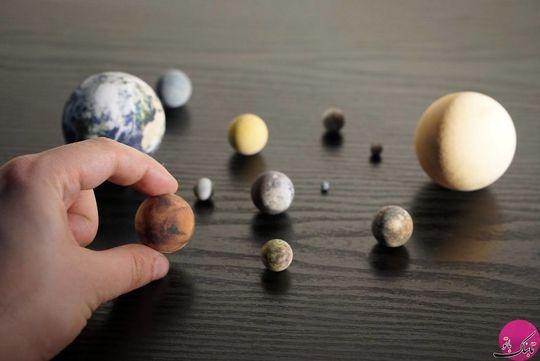 زمین، عطارد، ناهید، مریخ و چهار قمر مشتری و ...